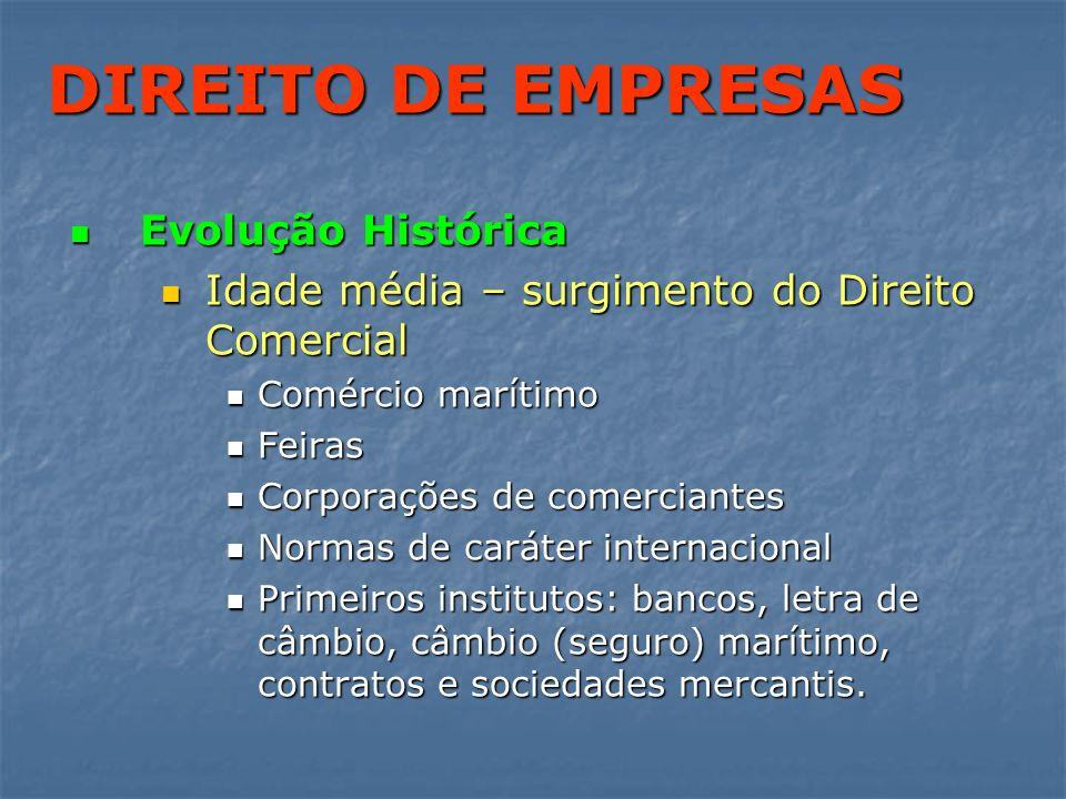 DIREITO DE EMPRESAS Evolução Histórica Evolução Histórica Mercantilismo (séc.