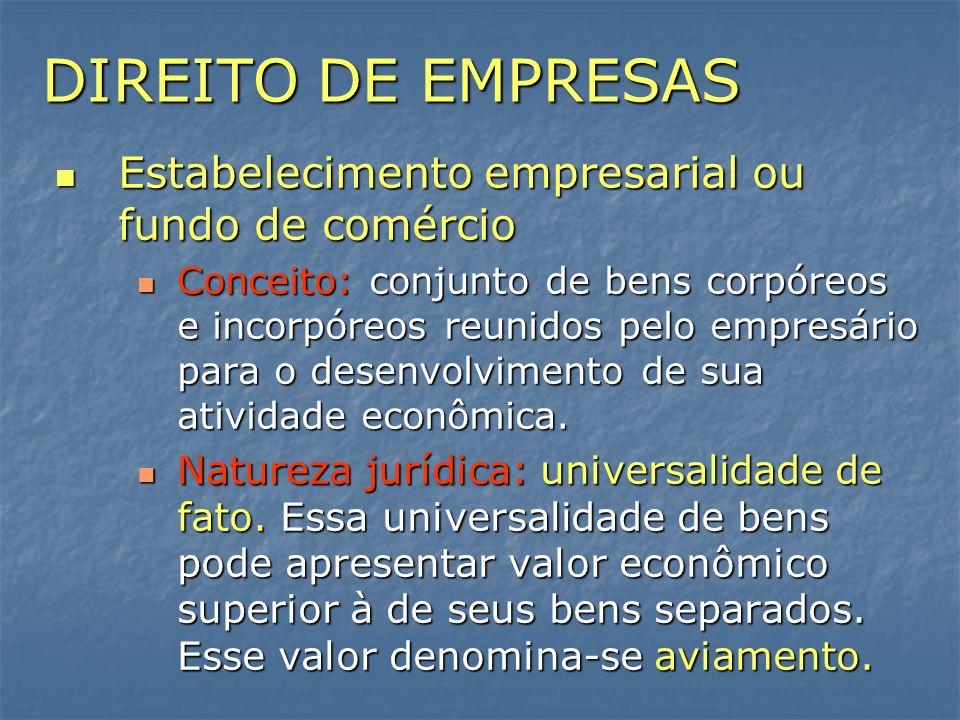 DIREITO DE EMPRESAS Estabelecimento empresarial ou fundo de comércio Estabelecimento empresarial ou fundo de comércio Conceito: conjunto de bens corpó