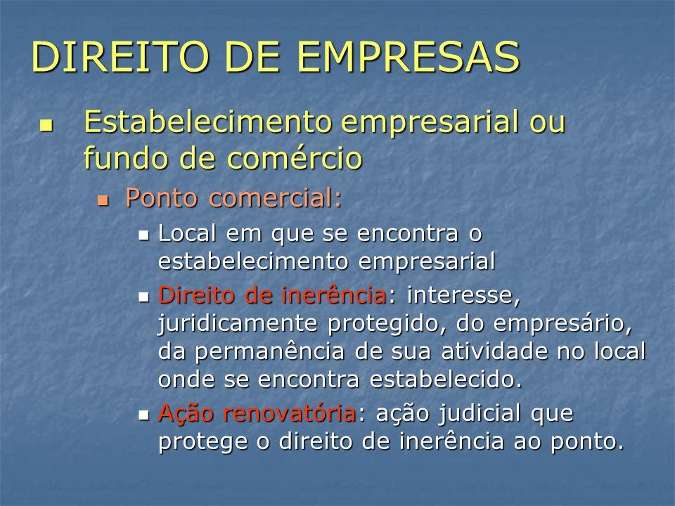 DIREITO DE EMPRESAS Estabelecimento empresarial ou fundo de comércio Estabelecimento empresarial ou fundo de comércio Ponto comercial: Ponto comercial