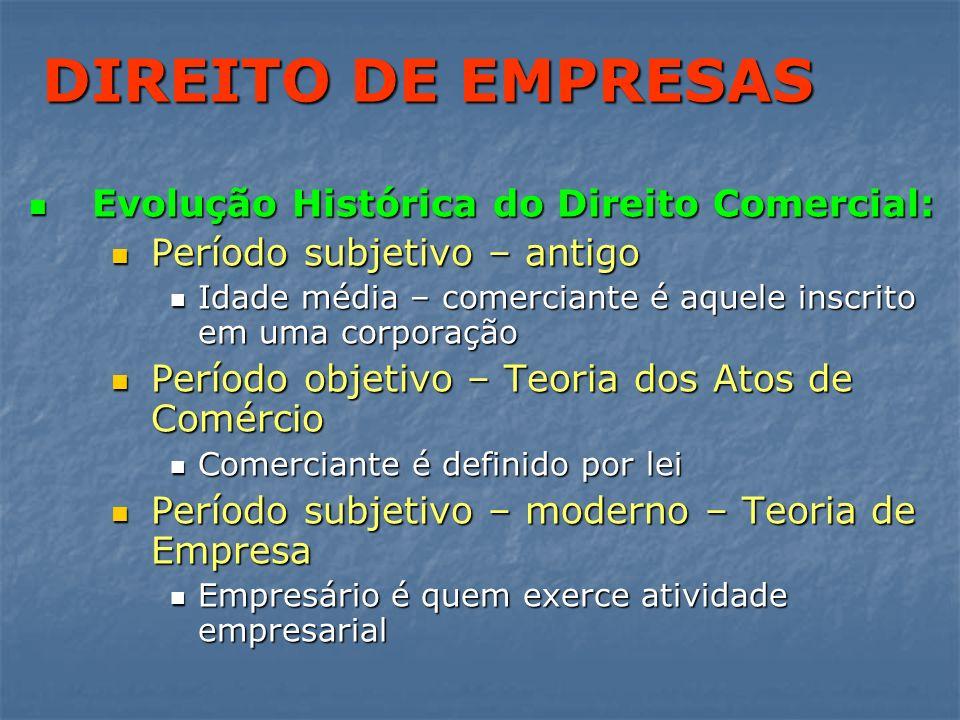 DIREITO DE EMPRESAS EXEMPLO 2: EXEMPLO 2: MAMEDE, Gladston.