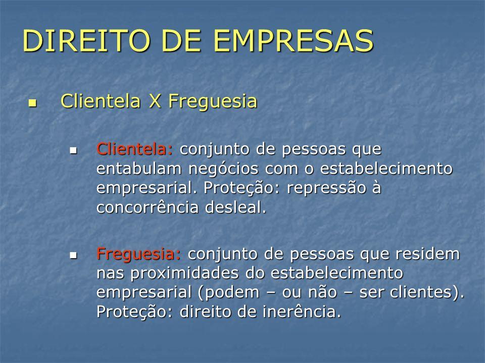 DIREITO DE EMPRESAS Clientela X Freguesia Clientela X Freguesia Clientela: conjunto de pessoas que entabulam negócios com o estabelecimento empresaria