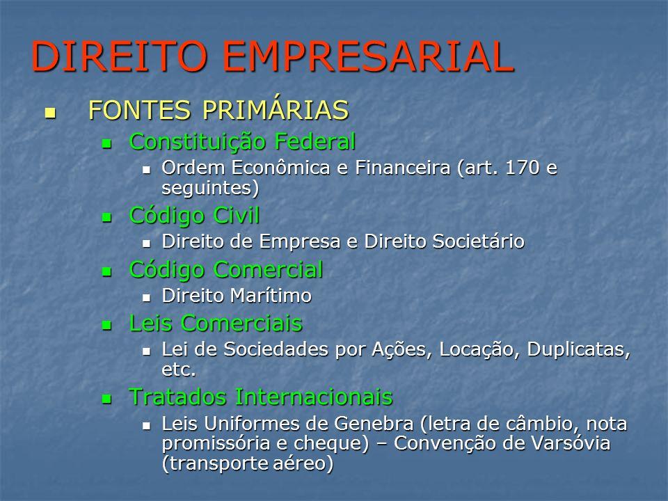 DIREITO EMPRESARIAL FONTES PRIMÁRIAS FONTES PRIMÁRIAS Constituição Federal Constituição Federal Ordem Econômica e Financeira (art. 170 e seguintes) Or