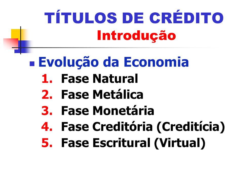 Evolução da Economia 1.Fase Natural 2.Fase Metálica 3.Fase Monetária 4.Fase Creditória (Creditícia) 5.Fase Escritural (Virtual) TÍTULOS DE CRÉDITO Int