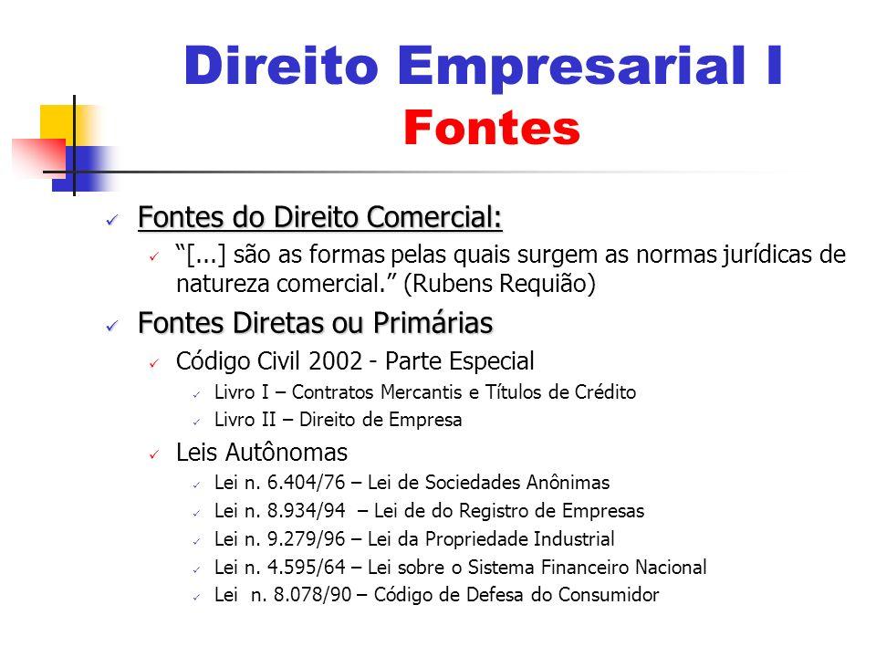 Fontes do Direito Comercial: Fontes do Direito Comercial: [...] são as formas pelas quais surgem as normas jurídicas de natureza comercial. (Rubens Re