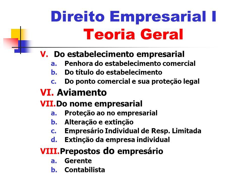 V.Do estabelecimento empresarial a.Penhora do estabelecimento comercial b.Do título do estabelecimento c.Do ponto comercial e sua proteção legal VI. A