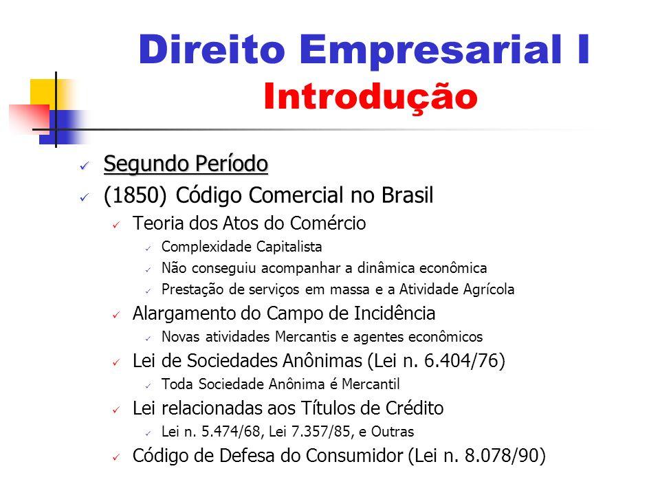 Segundo Período Segundo Período (1850) Código Comercial no Brasil Teoria dos Atos do Comércio Complexidade Capitalista Não conseguiu acompanhar a dinâ