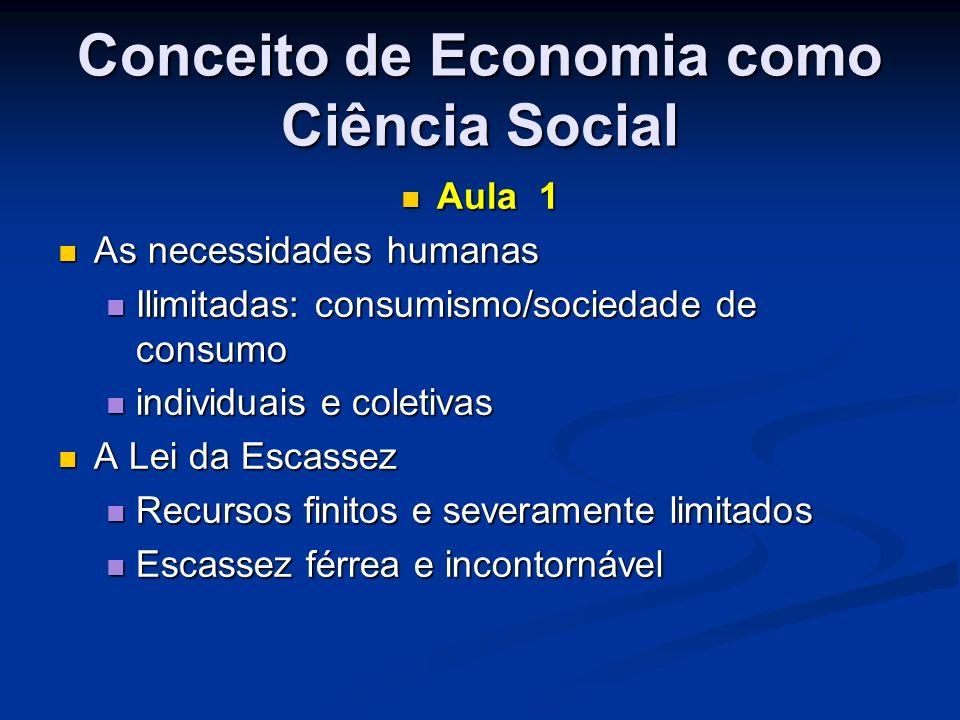 Conceito de Economia como Ciência Social Sociedade Primitiva X Sociedade consumista Sociedade Primitiva X Sociedade consumista Tecnologia: saturação ou exaurimento do meio ambiente.