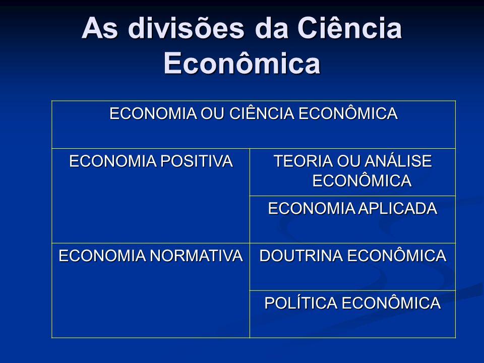 As divisões da Ciência Econômica Aula 2 Aula 2 Teoria ou análise econômica.