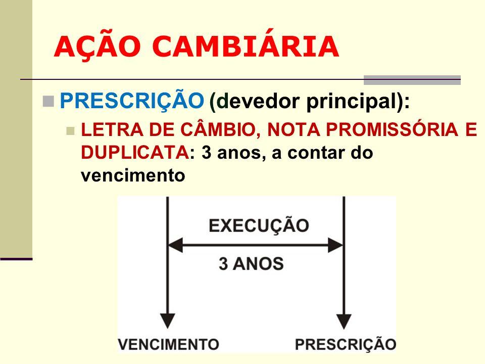 AÇÃO CAMBIÁRIA PRESCRIÇÃO (devedor principal): LETRA DE CÂMBIO, NOTA PROMISSÓRIA E DUPLICATA: 3 anos, a contar do vencimento