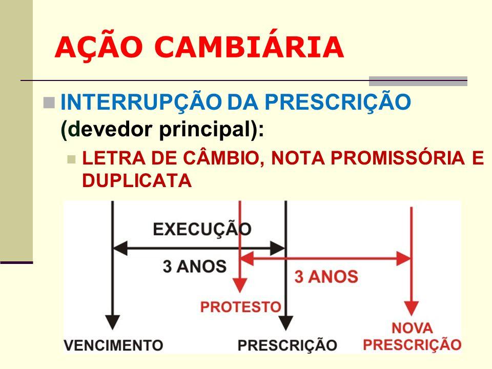 AÇÃO CAMBIÁRIA INTERRUPÇÃO DA PRESCRIÇÃO (devedor principal): LETRA DE CÂMBIO, NOTA PROMISSÓRIA E DUPLICATA