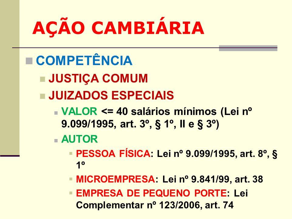 AÇÃO CAMBIÁRIA COMPETÊNCIA JUSTIÇA COMUM JUIZADOS ESPECIAIS VALOR <= 40 salários mínimos (Lei nº 9.099/1995, art. 3º, § 1º, II e § 3º) AUTOR PESSOA FÍ