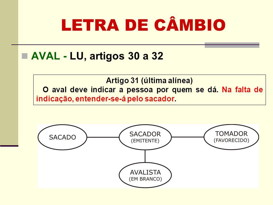 LETRA DE CÂMBIO AVAL - LU, artigos 30 a 32 Artigo 31 (última alínea) O aval deve indicar a pessoa por quem se dá. Na falta de indicação, entender-se-á