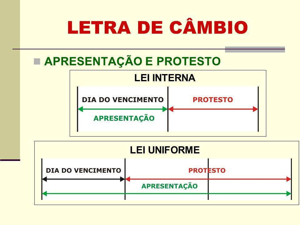 LETRA DE CÂMBIO APRESENTAÇÃO E PROTESTO LEI INTERNA LEI UNIFORME