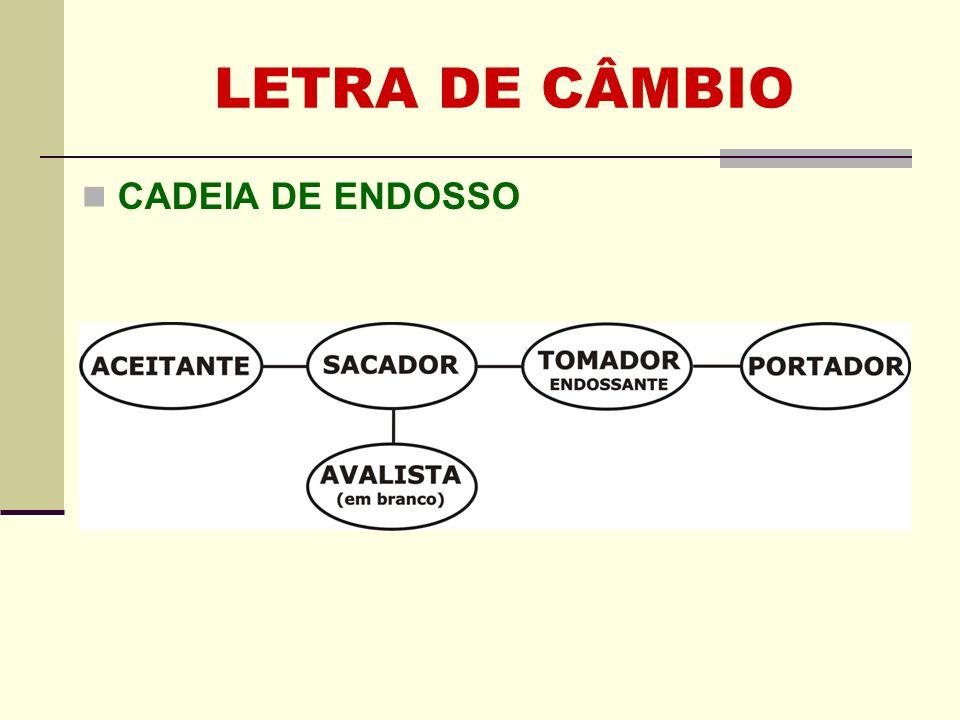 LETRA DE CÂMBIO CADEIA DE ENDOSSO