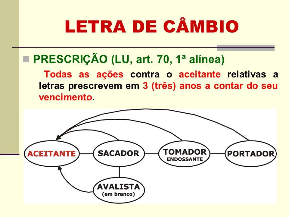 PRESCRIÇÃO (LU, art. 70, 1ª alínea) Todas as ações contra o aceitante relativas a letras prescrevem em 3 (três) anos a contar do seu vencimento. LETRA