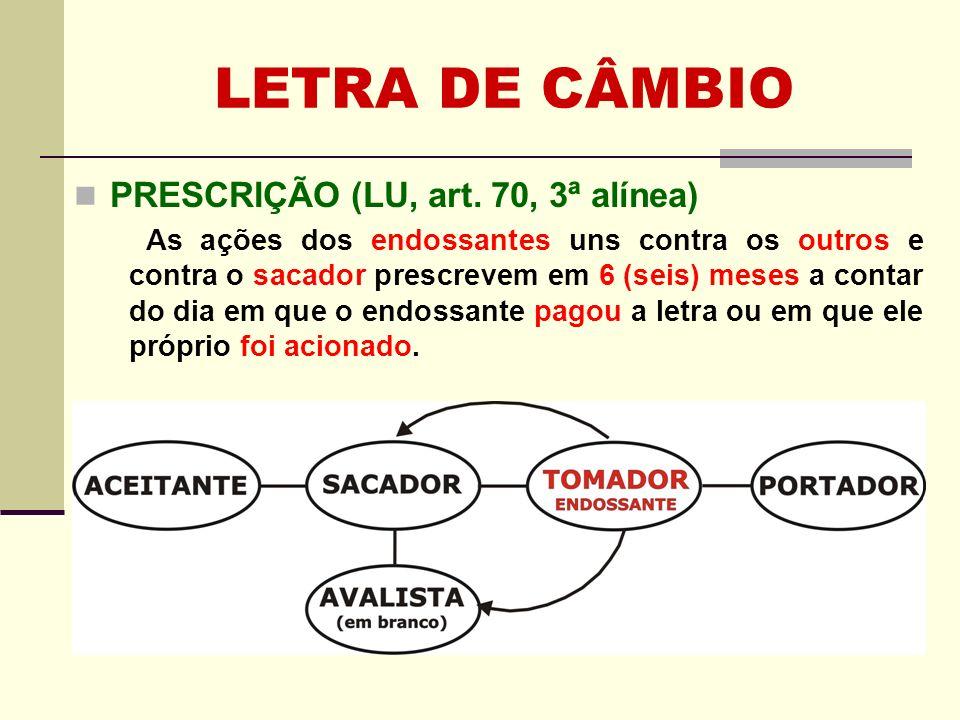 PRESCRIÇÃO (LU, art. 70, 3ª alínea) As ações dos endossantes uns contra os outros e contra o sacador prescrevem em 6 (seis) meses a contar do dia em q