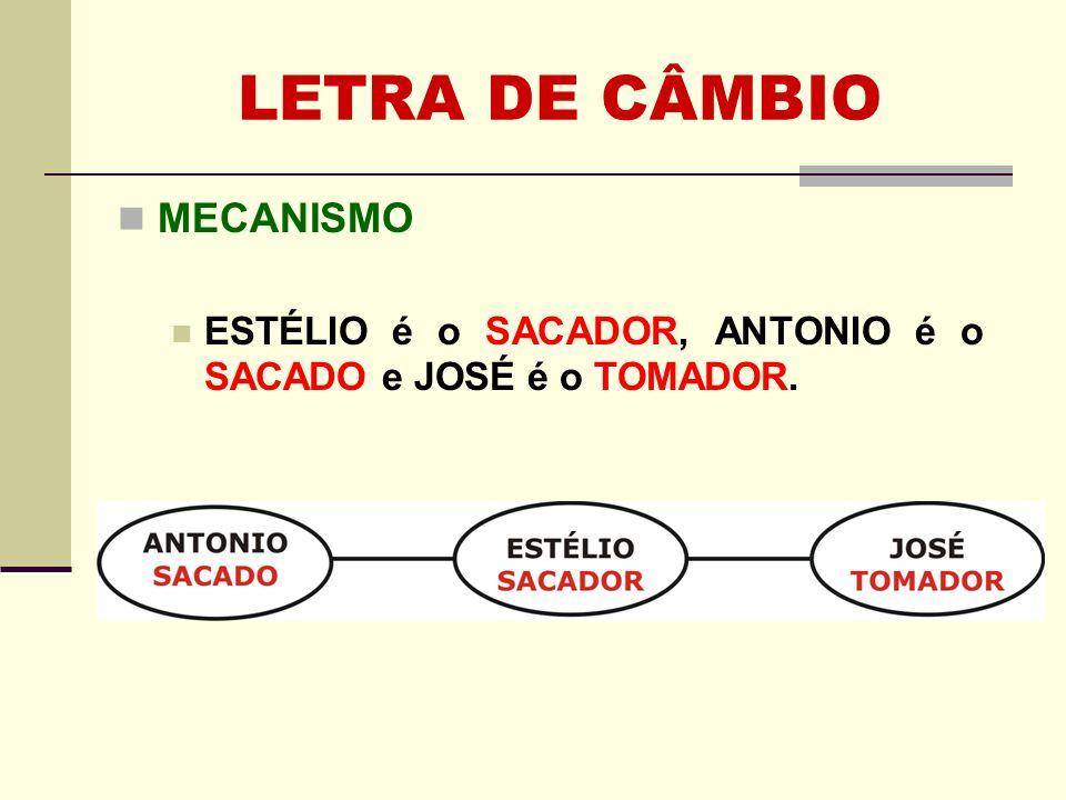 LETRA DE CÂMBIO FIGURAS INTERVENIENTES SACADOR: é o EMITENTE ou DADOR da letra.