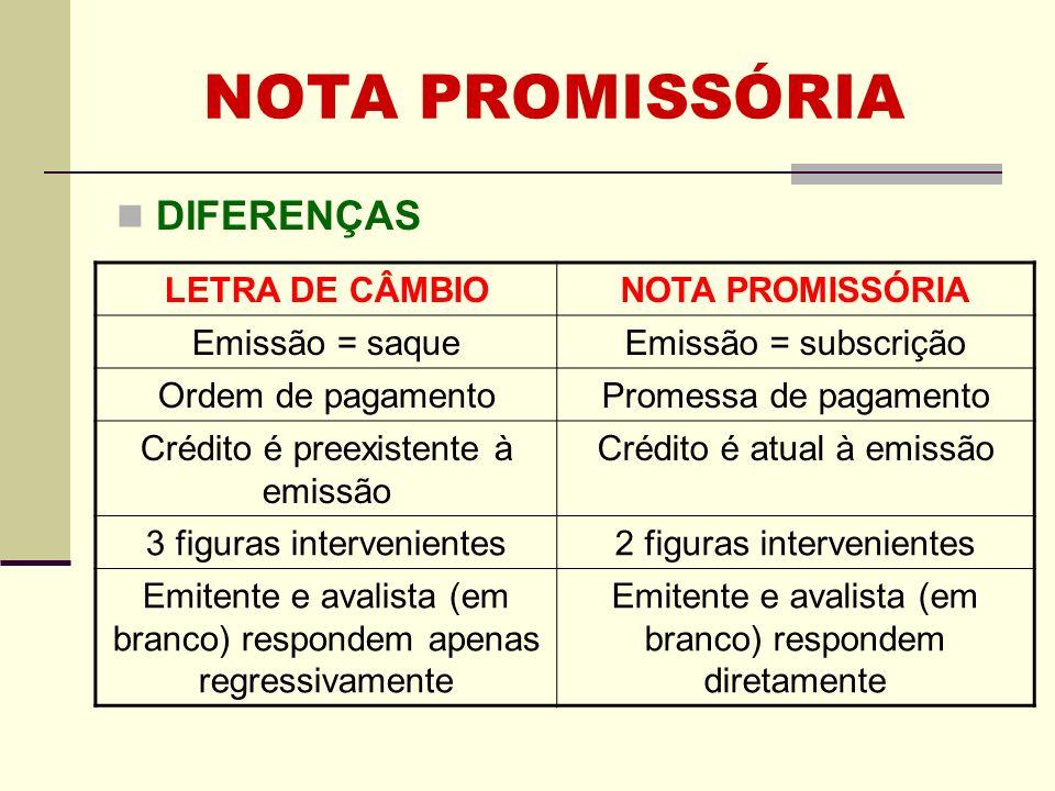 NOTA PROMISSÓRIA PRESCRIÇÃO - PORTADOR x ENDOSSANTE PRAZO DO PROTESTO – Lei interna: A nota promissória deve, portanto, ser levada a protesto no primeiro dia útil que se seguir ao do vencimento.