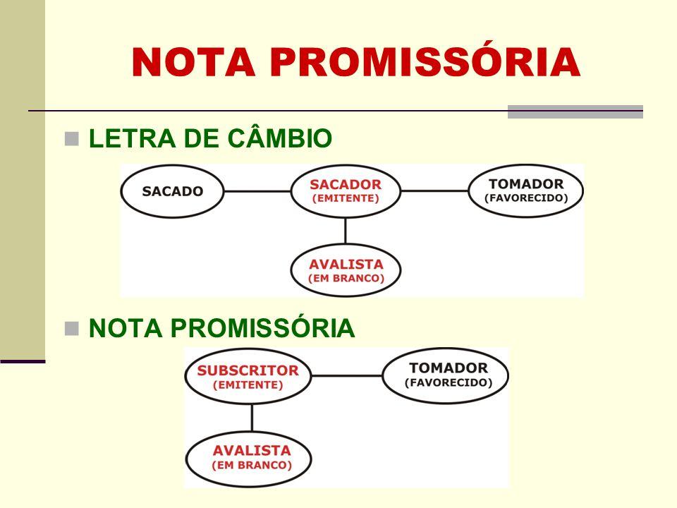 REQUISITOS (LI) CLÁUSULA CAMBIAL: Diferencia a nota promissória dos demais títulos.