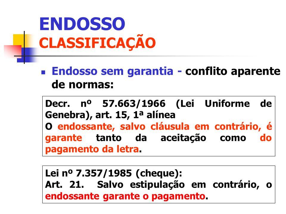 Endosso sem garantia - conflito aparente de normas: Decr. nº 57.663/1966 (Lei Uniforme de Genebra), art. 15, 1ª alínea O endossante, salvo cláusula em