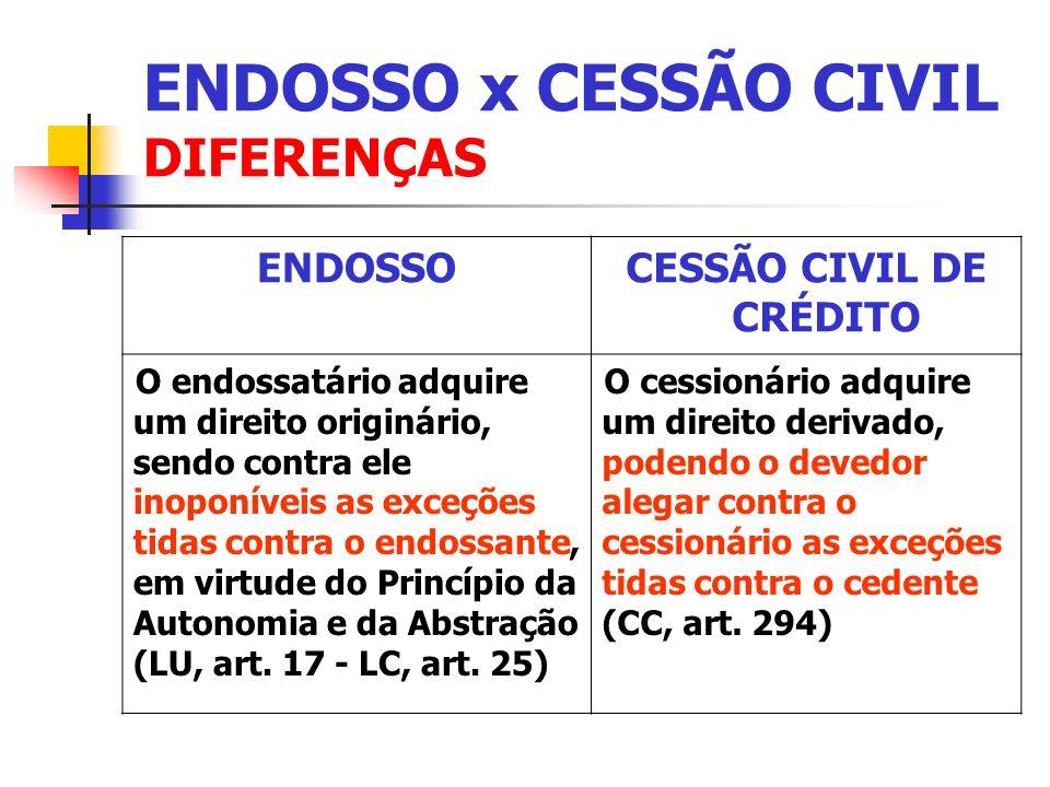 ENDOSSOCESSÃO CIVIL DE CRÉDITO O endossatário adquire um direito originário, sendo contra ele inoponíveis as exceções tidas contra o endossante, em vi