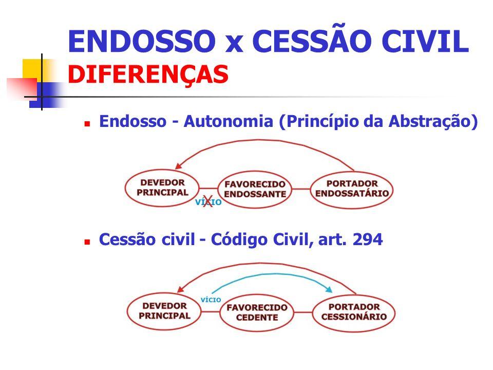 Endosso - Autonomia (Princípio da Abstração) Cessão civil - Código Civil, art. 294 ENDOSSO x CESSÃO CIVIL DIFERENÇAS