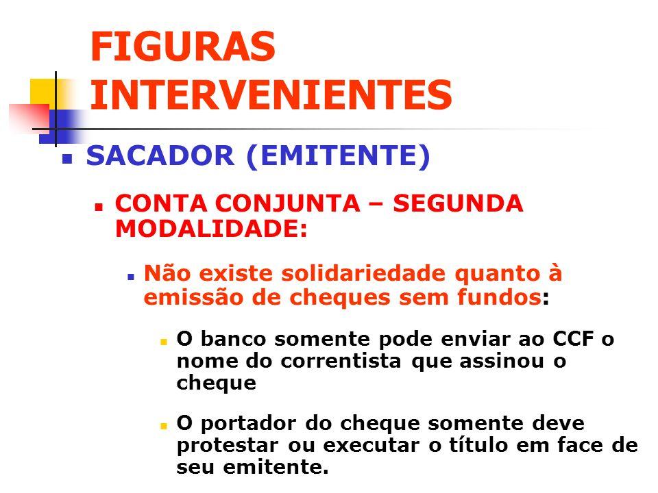 FIGURAS INTERVENIENTES SACADOR (EMITENTE) CONTA CONJUNTA – SEGUNDA MODALIDADE: Não existe solidariedade quanto à emissão de cheques sem fundos: O banc