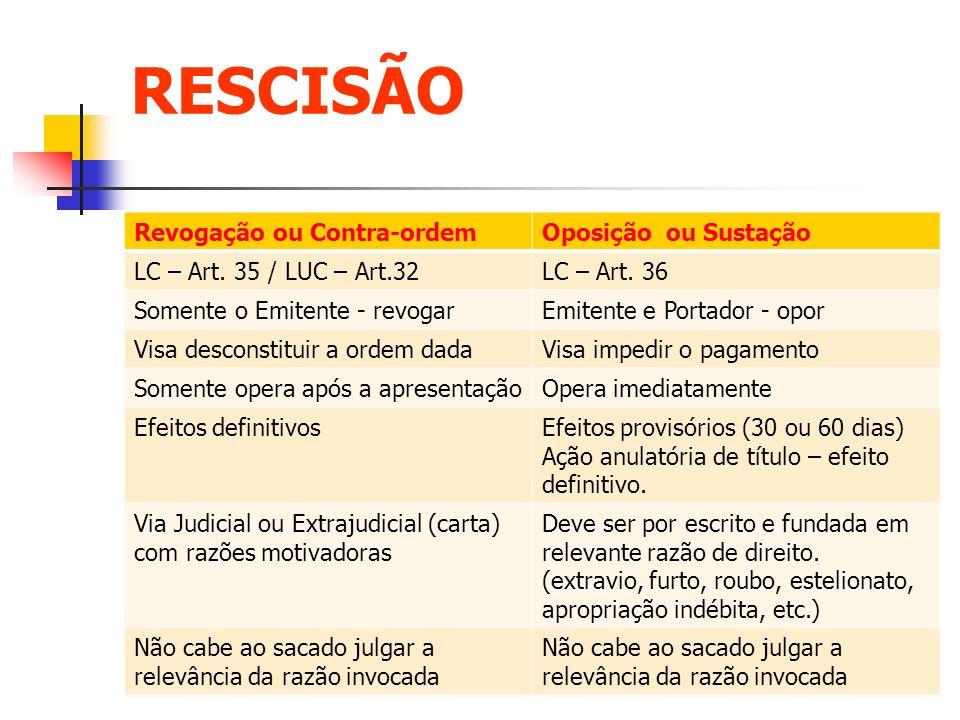 RESCISÃO Revogação ou Contra-ordemOposição ou Sustação LC – Art. 35 / LUC – Art.32LC – Art. 36 Somente o Emitente - revogarEmitente e Portador - opor