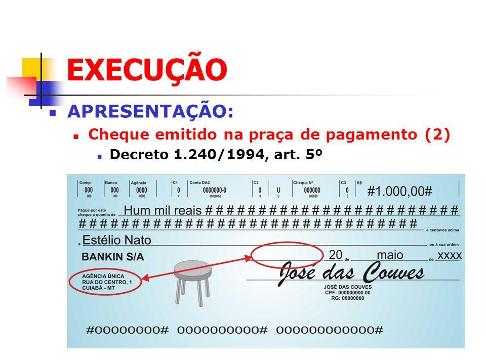EXECUÇÃO APRESENTAÇÃO: Cheque emitido na praça de pagamento (2) Decreto 1.240/1994, art. 5º