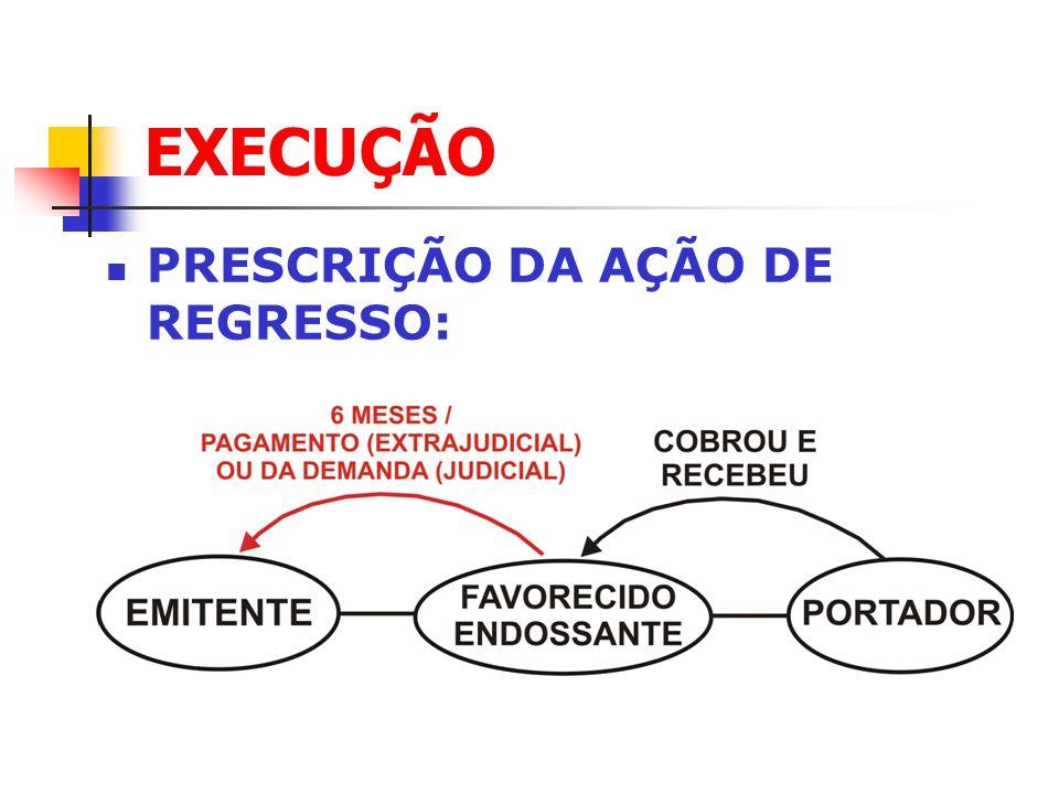 EXECUÇÃO PRESCRIÇÃO DA AÇÃO DE REGRESSO: