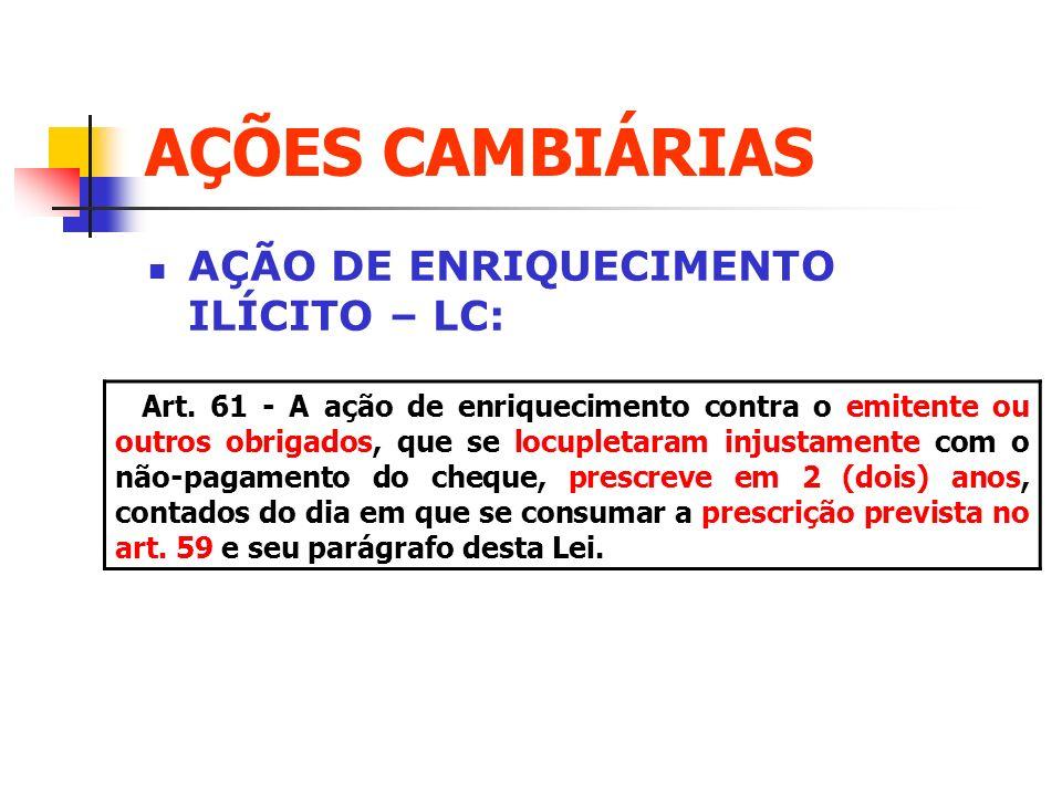 AÇÕES CAMBIÁRIAS AÇÃO DE ENRIQUECIMENTO ILÍCITO – LC: Art. 61 - A ação de enriquecimento contra o emitente ou outros obrigados, que se locupletaram in