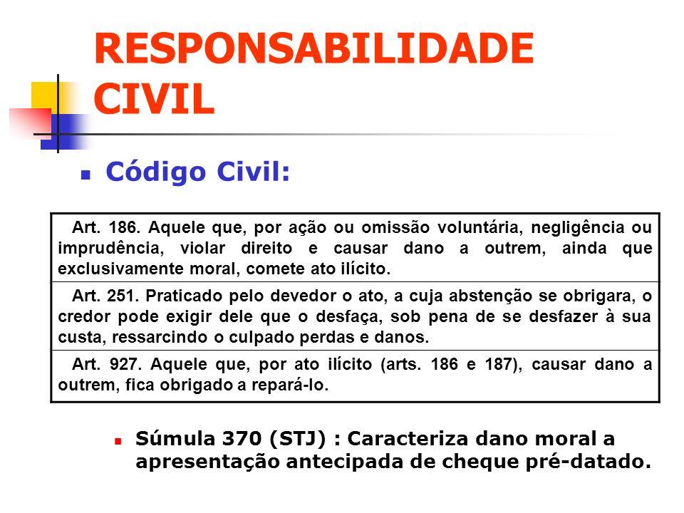 RESPONSABILIDADE CIVIL Código Civil: Súmula 370 (STJ) : Caracteriza dano moral a apresentação antecipada de cheque pré-datado. Art. 186. Aquele que, p