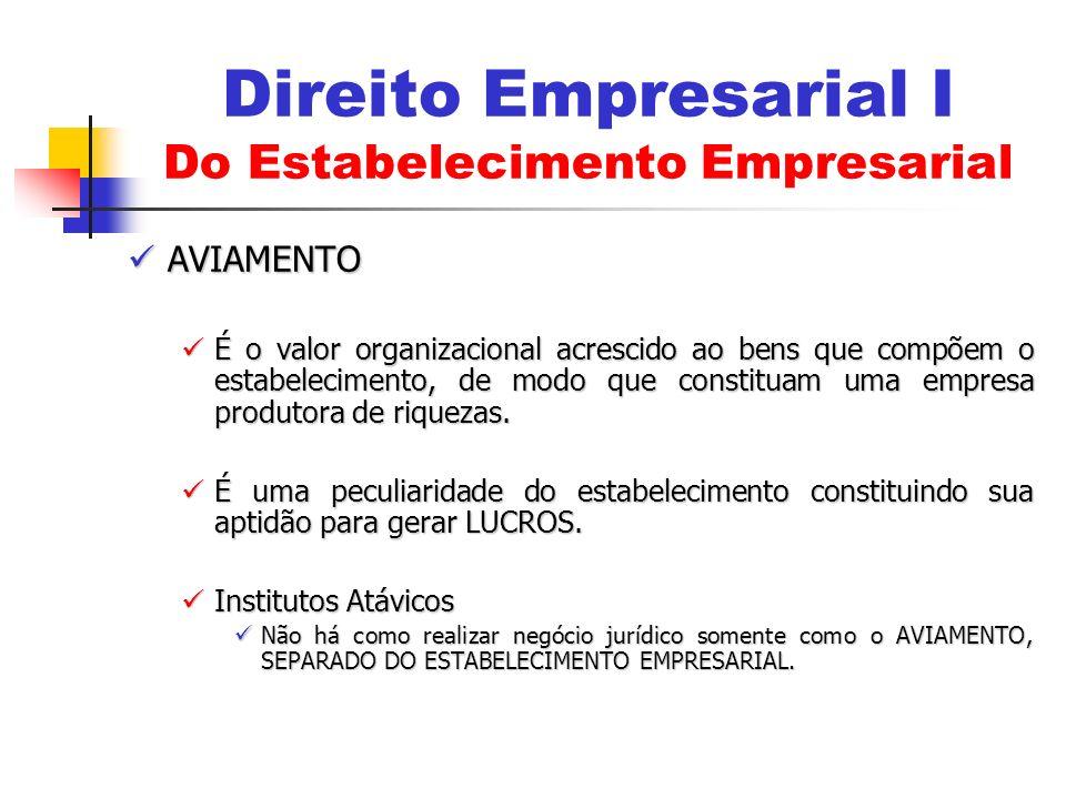 AVIAMENTO AVIAMENTO É o valor organizacional acrescido ao bens que compõem o estabelecimento, de modo que constituam uma empresa produtora de riquezas