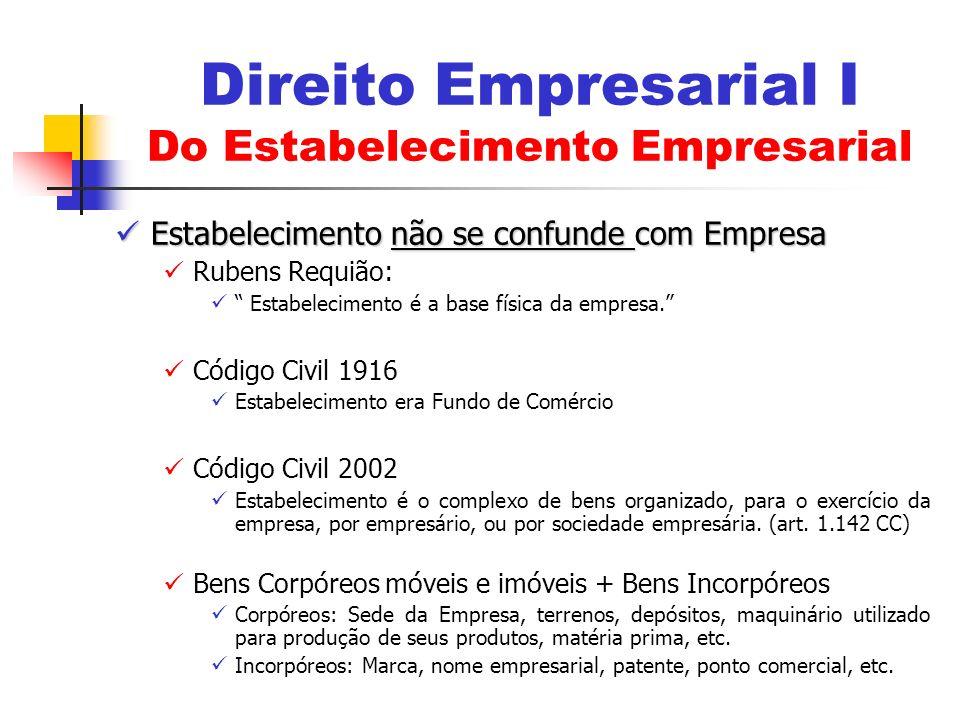 Estabelecimento não se confunde com Empresa Estabelecimento não se confunde com Empresa Rubens Requião: Estabelecimento é a base física da empresa. Có
