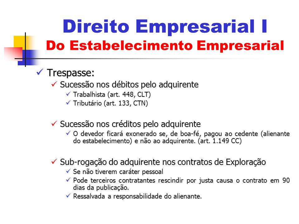 Trespasse: Trespasse: Sucessão nos débitos pelo adquirente Sucessão nos débitos pelo adquirente Trabalhista (art. 448, CLT) Trabalhista (art. 448, CLT