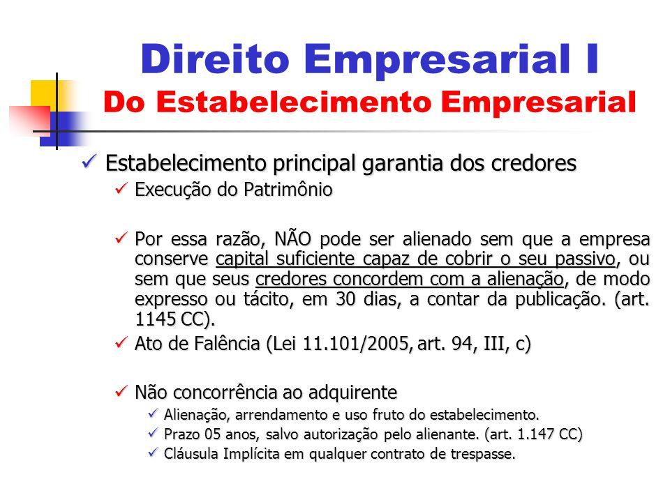 Estabelecimento principal garantia dos credores Estabelecimento principal garantia dos credores Execução do Patrimônio Execução do Patrimônio Por essa