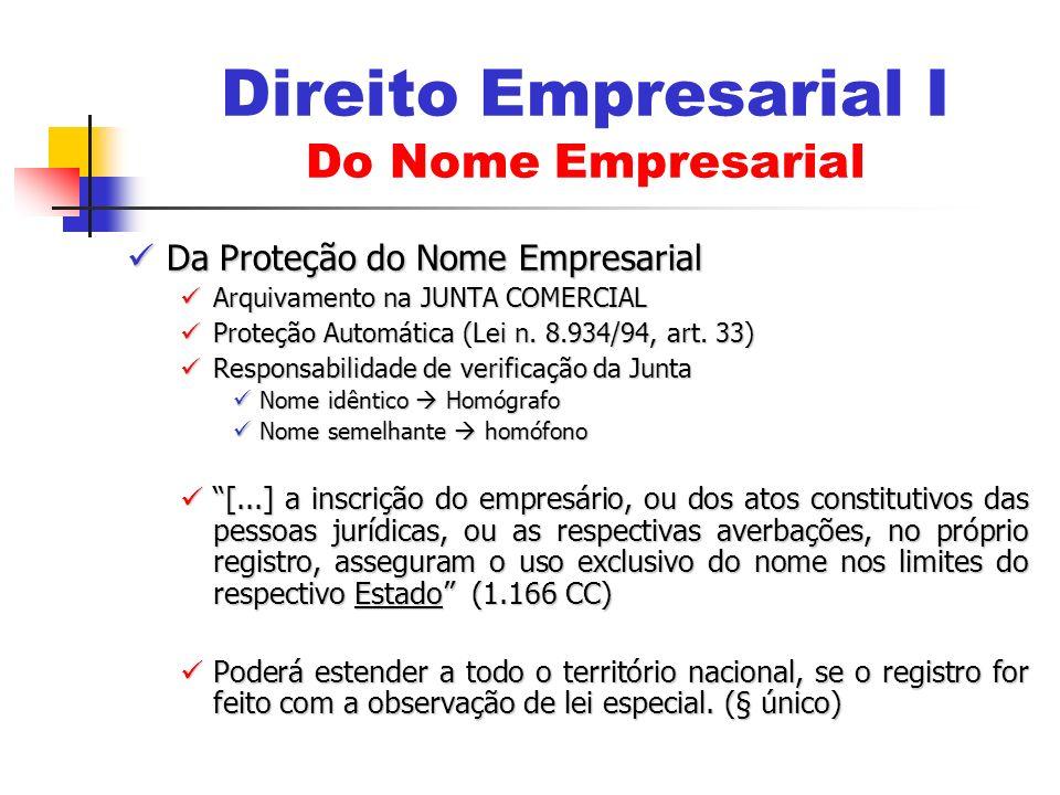 Da Proteção do Nome Empresarial Da Proteção do Nome Empresarial Arquivamento na JUNTA COMERCIAL Arquivamento na JUNTA COMERCIAL Proteção Automática (L