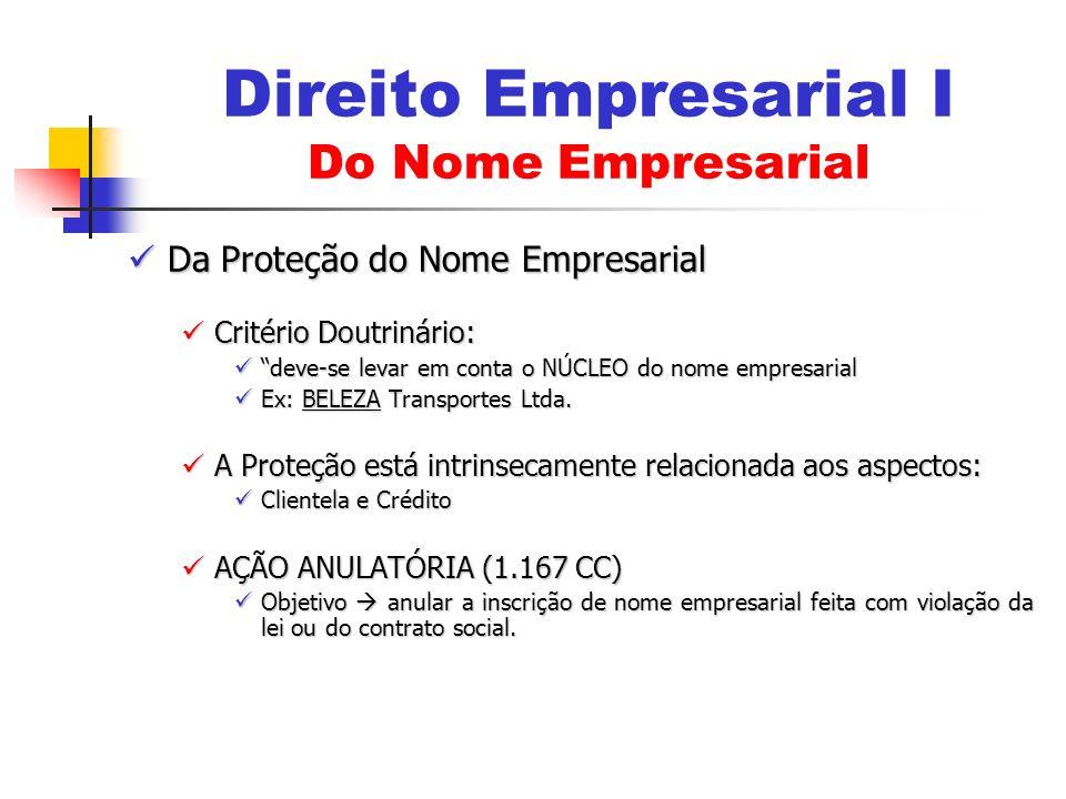 Da Proteção do Nome Empresarial Da Proteção do Nome Empresarial Critério Doutrinário: Critério Doutrinário: deve-se levar em conta o NÚCLEO do nome em