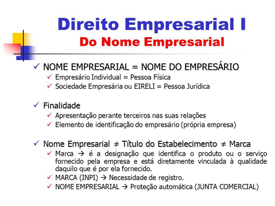 NOME EMPRESARIAL = NOME DO EMPRESÁRIO NOME EMPRESARIAL = NOME DO EMPRESÁRIO Empresário Individual = Pessoa Física Empresário Individual = Pessoa Físic