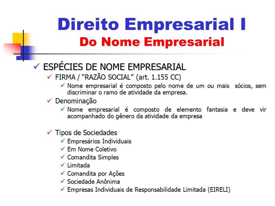 ESPÉCIES DE NOME EMPRESARIAL ESPÉCIES DE NOME EMPRESARIAL FIRMA / RAZÃO SOCIAL (art. 1.155 CC) FIRMA / RAZÃO SOCIAL (art. 1.155 CC) Nome empresarial é