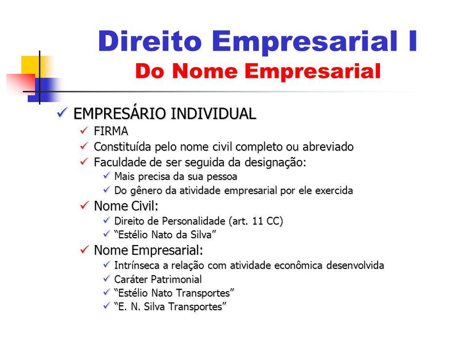 EMPRESÁRIO INDIVIDUAL EMPRESÁRIO INDIVIDUAL FIRMA FIRMA Constituída pelo nome civil completo ou abreviado Constituída pelo nome civil completo ou abre