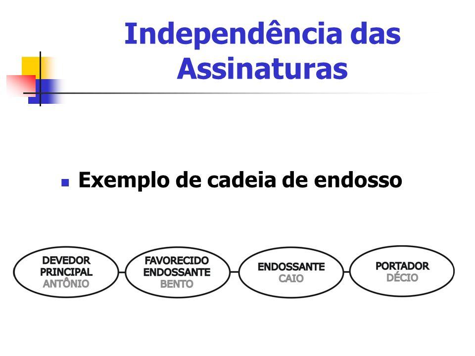 Independência das Assinaturas Exemplo de cadeia de endosso