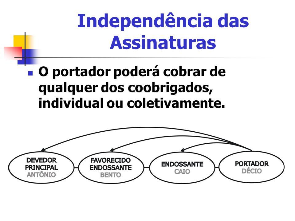 Independência das Assinaturas O portador poderá cobrar de qualquer dos coobrigados, individual ou coletivamente.