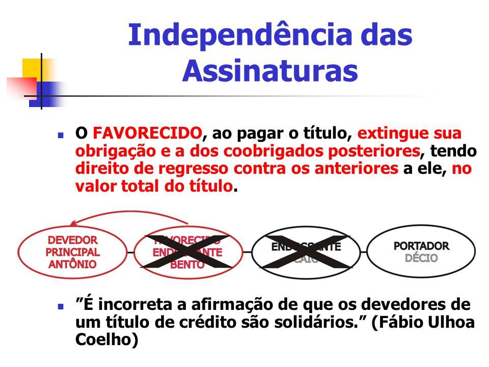 Independência das Assinaturas O FAVORECIDO, ao pagar o título, extingue sua obrigação e a dos coobrigados posteriores, tendo direito de regresso contr