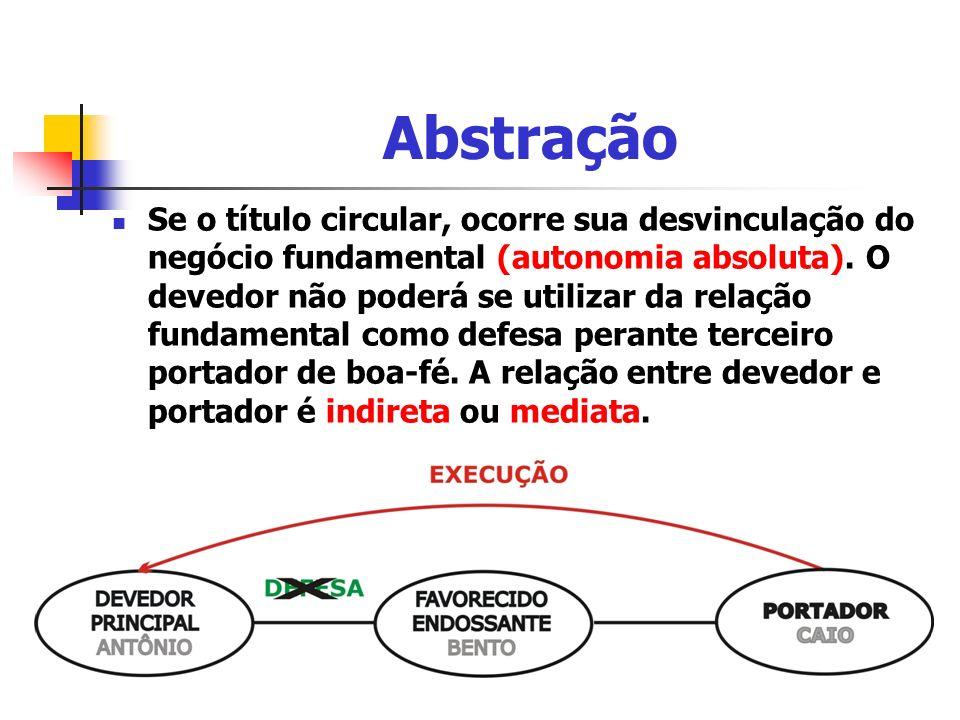 Abstração Se o título circular, ocorre sua desvinculação do negócio fundamental (autonomia absoluta). O devedor não poderá se utilizar da relação fund