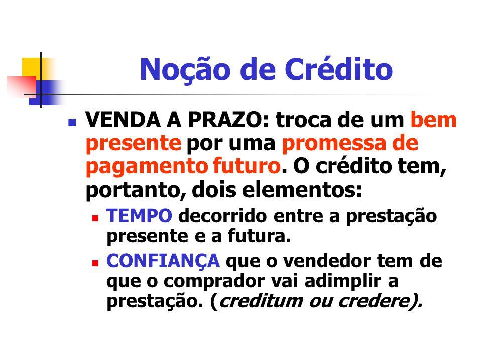 Noção de Crédito VENDA A PRAZO: troca de um bem presente por uma promessa de pagamento futuro. O crédito tem, portanto, dois elementos: TEMPO decorrid