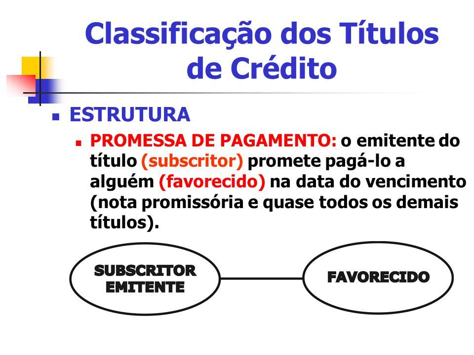 Classificação dos Títulos de Crédito ESTRUTURA PROMESSA DE PAGAMENTO: o emitente do título (subscritor) promete pagá-lo a alguém (favorecido) na data