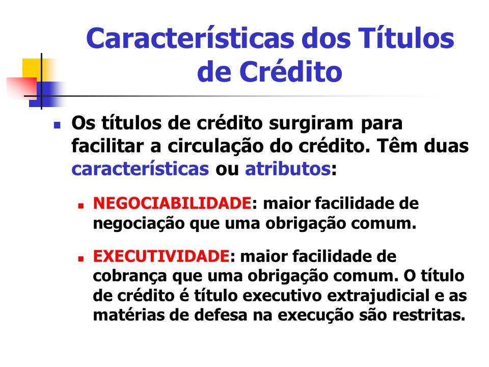 Características dos Títulos de Crédito DOCUMENTO COMUMTÍTULO DE CRÉDITO O direito existe sem o documento.O direito não existe sem o documento.