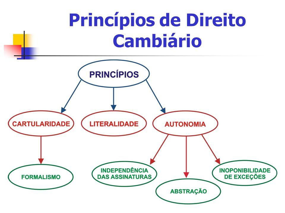 Independência das Assinaturas Por exemplo, o portador cobra do FAVORECIDO, que paga o título.