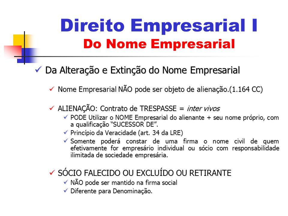 Da Alteração e Extinção do Nome Empresarial Da Alteração e Extinção do Nome Empresarial Nome Empresarial NÃO pode ser objeto de alienação.(1.164 CC) N